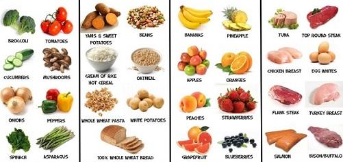 Aliments qui font perdre du poids